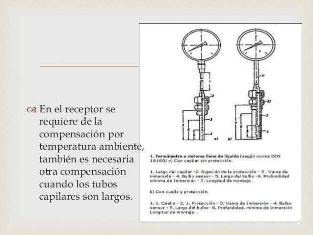 Medidores - Medidor de temperatura ...