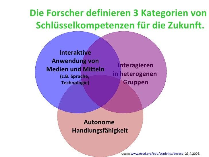 Die Forscher definieren 3 Kategorien von Schlüsselkompetenzen für die Zukunft.  Interagieren in heterogenen  Gruppen Inter...