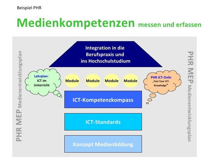 Medienkompetenzen  messen und erfassen Beispiel PHR  Konzept Medienbildung ICT-Standards ICT-Kompetenzkompass Module Modul...