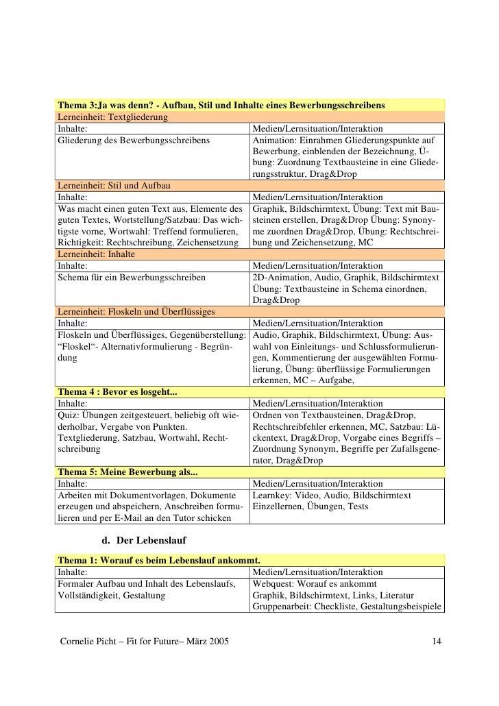Atemberaubend Lebenslauf Checkliste Für übertragbare Fähigkeiten ...