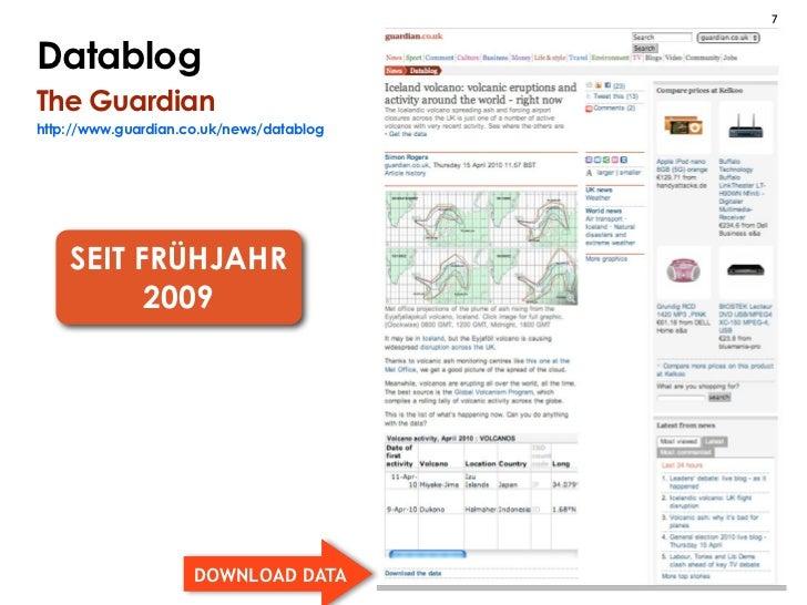 7DatablogThe Guardianhttp://www.guardian.co.uk/news/datablog    SEIT FRÜHJAHR          2009                     DOWNLOAD D...