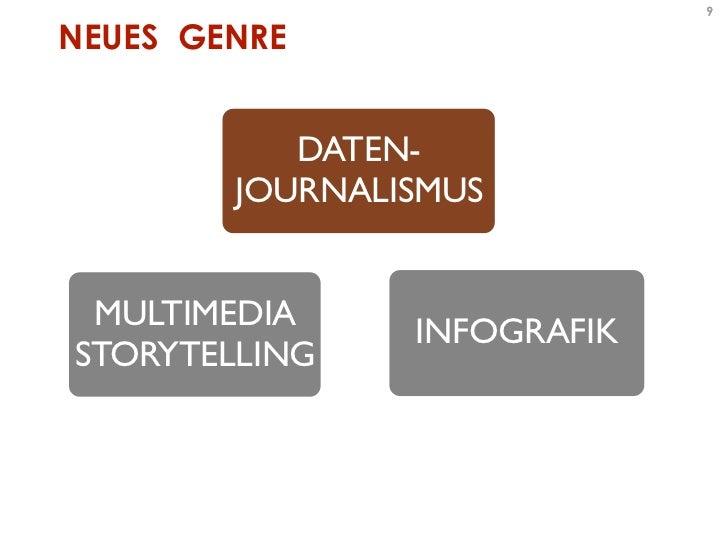9NEUES GENRE           DATEN-        JOURNALISMUS MULTIMEDIA                INFOGRAFIKSTORYTELLING
