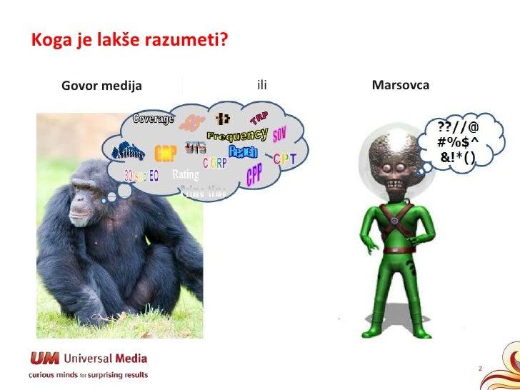Medijska terminologija Slide 2