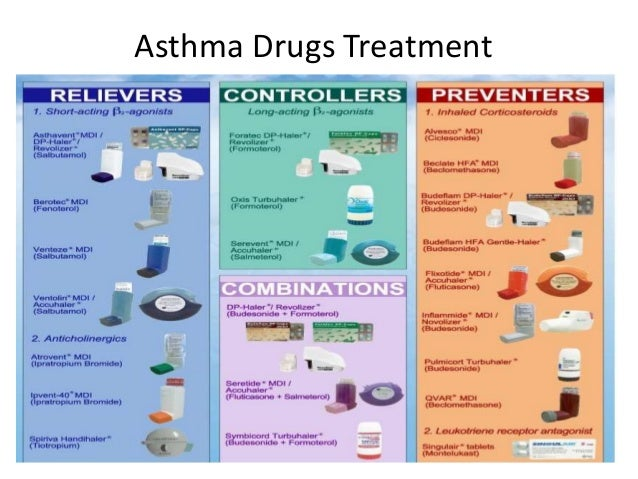 Image Result For Common Asthma Medications