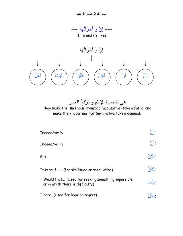 'Inna and its likes : They make the ism (noun) mansoob (accusative) take a fatha, and make the khabar marfoo' (nominative ...