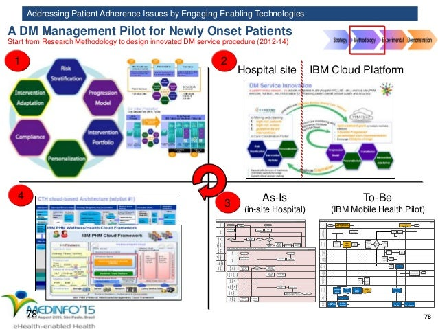 patient compliance scenario
