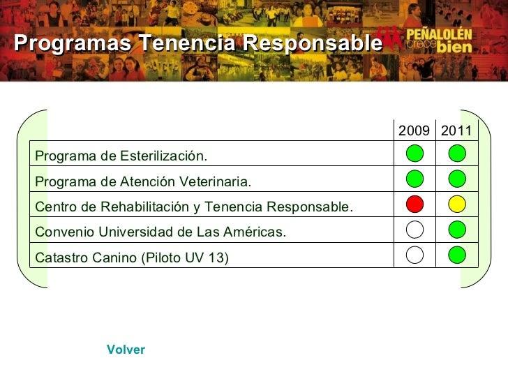 Municipalidad de pe alol n seminario gesti n ambiental local for Viveros en penalolen