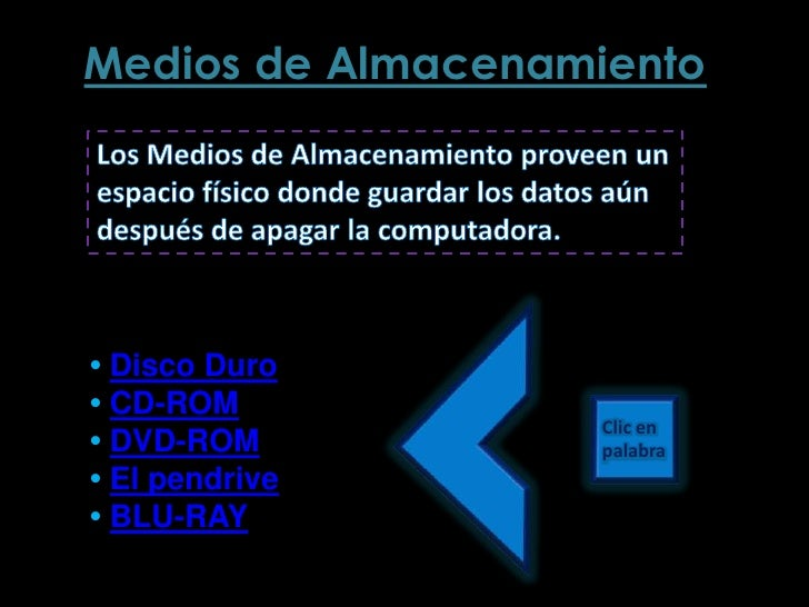 Medios de Almacenamiento• Disco Duro• CD-ROM                   Clic en• DVD-ROM          palabra• El pendrive• BLU-RAY