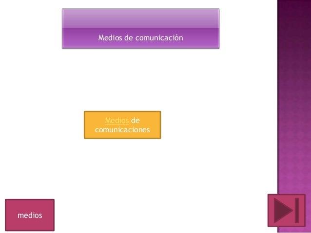 Medios de comunicaciónmediosMedios decomunicaciones