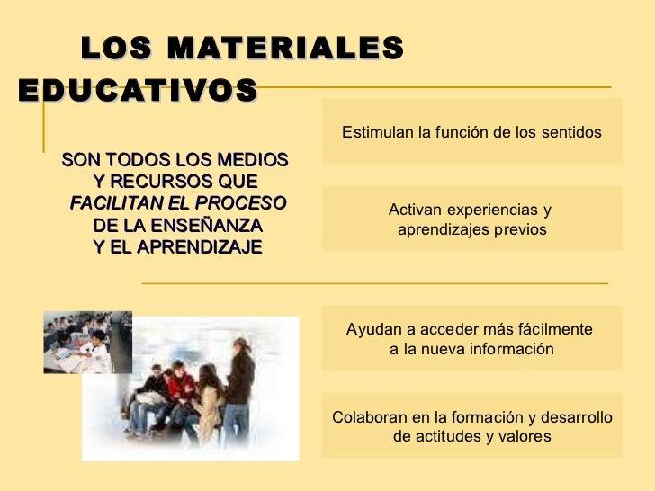 LOS MATERIALE S  EDUCATIVOS SON TODOS LOS MEDIOS  Y RECURSOS QUE  FACILITAN EL PROCESO DE LA ENSEÑANZA  Y EL APRENDIZAJE E...