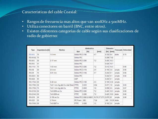 Características del cable Coaxial: • Rangos de frecuencia mas altos que van 100KHz a 500MHz. • Utiliza conectores en barri...