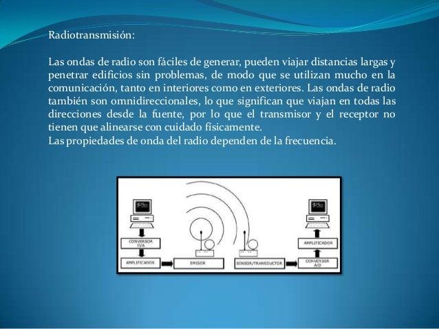 Radiotransmisión: Las ondas de radio son fáciles de generar, pueden viajar distancias largas y penetrar edificios sin prob...