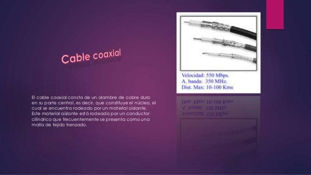 Un cable de fibra óptica consta de tres secciones concéntricas. La más interna, el núcleo, consiste en una o más hebras o ...