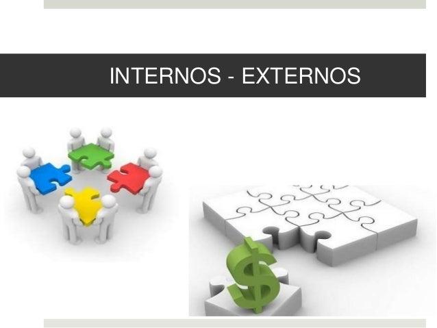 Medios Internos Y Externos De La Empresa
