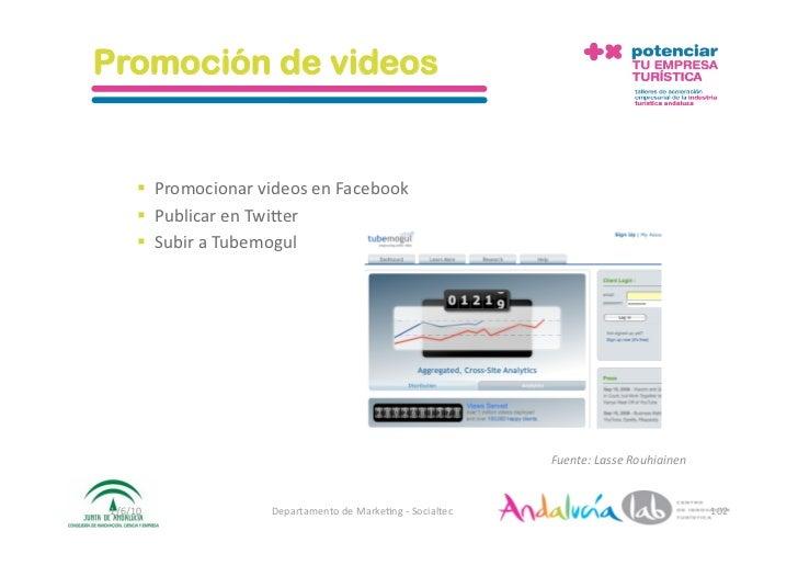 Promoción de videos         PromocionarvideosenFacebook       PublicarenTwi_er       SubiraTubemogul      ...