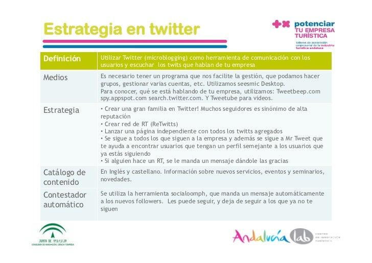 Estrategia en twitter                      h_p://www.facebook.com/twi_er/  1/6/10   DepartamentodeMarke2ng‐Socialtec...