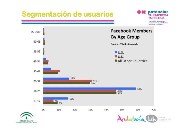 Segmentación de usuarios      1/6/10   DepartamentodeMarke2ng‐Socialtec   19