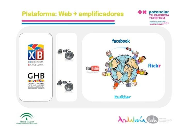 Plataforma: Web + amplificadores      1/6/10   DepartamentodeMarke2ng‐Socialtec   6