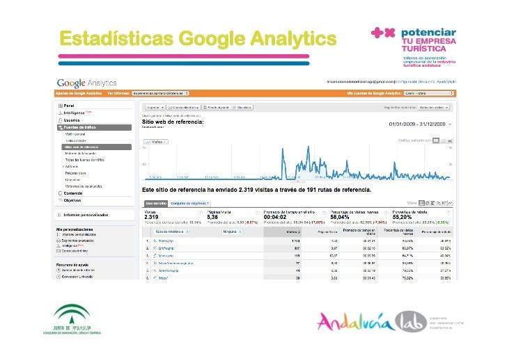 Estadísticas Google Analytics      1/6/10   DepartamentodeMarke2ng‐Socialtec   61