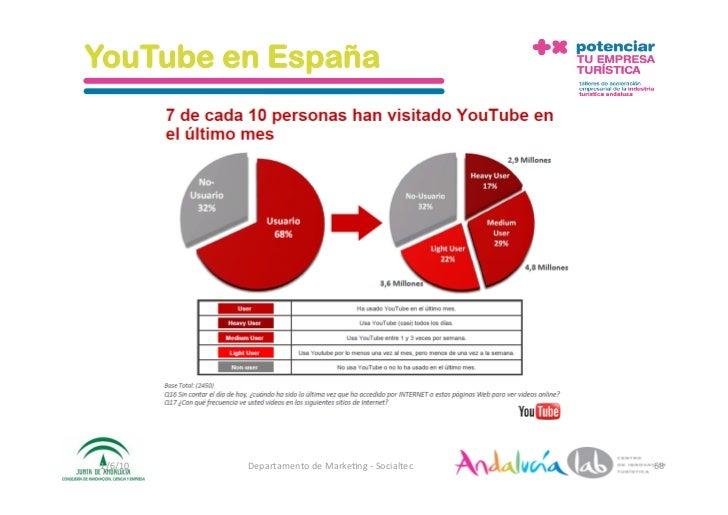 YouTube en España     1/6/10   DepartamentodeMarke2ng‐Socialtec   68