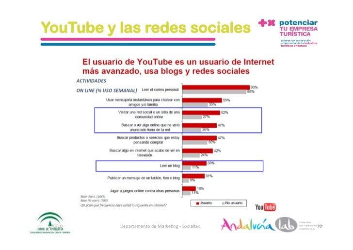YouTube y las redes sociales      1/6/10   DepartamentodeMarke2ng‐Socialtec   70