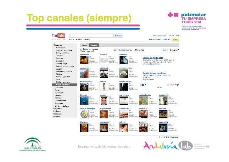 Top canales (siempre)     1/6/10   DepartamentodeMarke2ng‐Socialtec   72