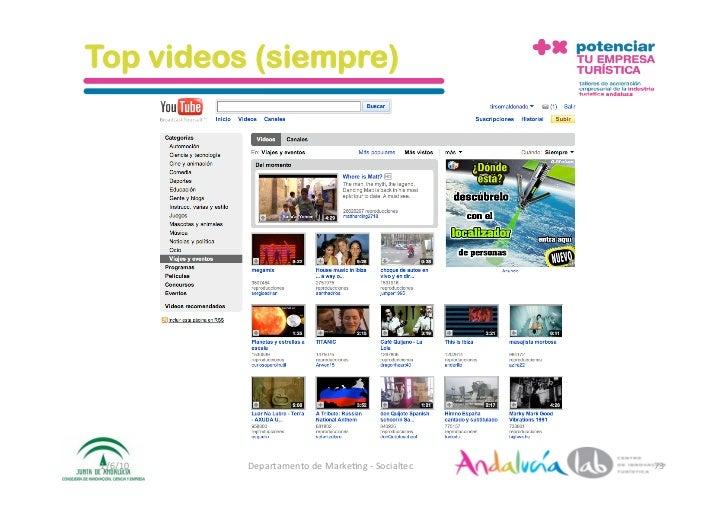 Top videos (siempre)     1/6/10   DepartamentodeMarke2ng‐Socialtec   73