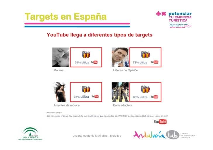 Targets en España     1/6/10   DepartamentodeMarke2ng‐Socialtec   74