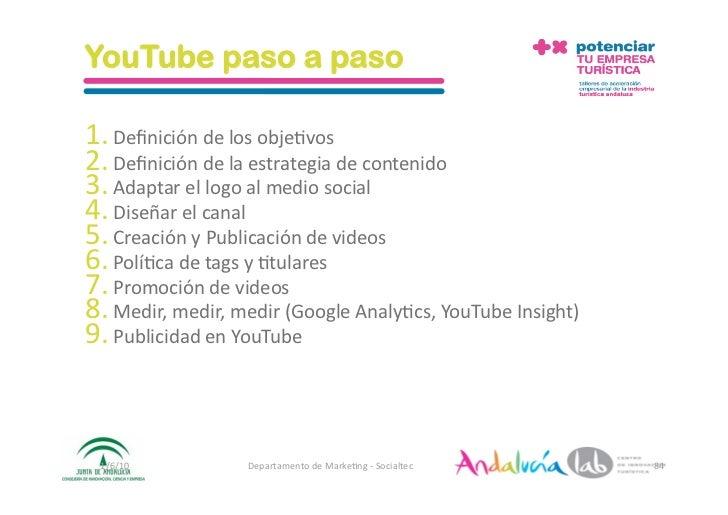 YouTube paso a paso  1.Definicióndelosobje2vos 2.Definicióndelaestrategiadecontenido 3.Adaptarellogoalme...