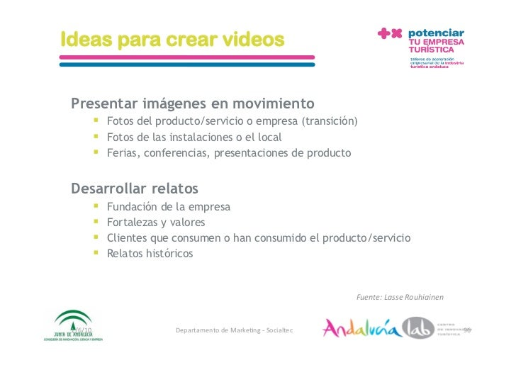 Ideas para crear videos    Presentar imágenes en movimiento           Fotos del producto/servicio o empresa (transición)...