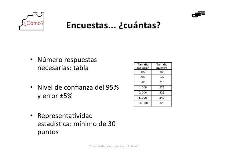 ¿Cómo?                   Encuestas... ¿cuántas?   • Número respuestas      necesarias: tabla   • Nivel de...
