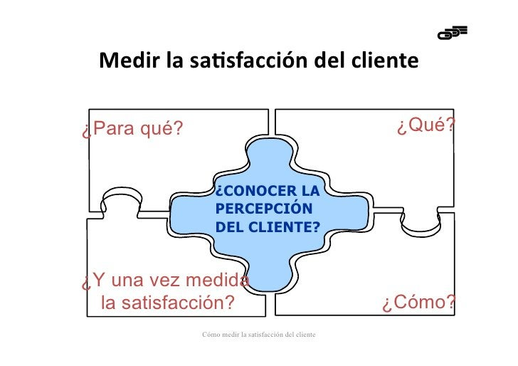 Medir la sa*sfacción del cliente ¿Para qué?                                                ¿Qué?                ...