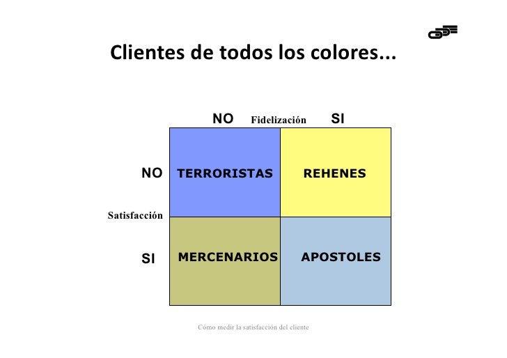 Clientes de todos los colores...                      NO            Fidelización           SI       NO TERRORIST...