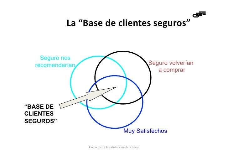 "La ""Base de clientes seguros""     Seguro nos  recomendarían                                             Seguro v..."
