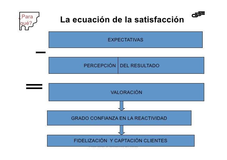¿Para qué?   La ecuación de la satisfacción                              EXPECTATIVAS              PERCEPCIÓN DEL RESULTAD...