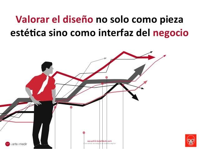 MEDIR EL ROI EN UX - MIDIENDO LO INTANGIBLE Slide 2
