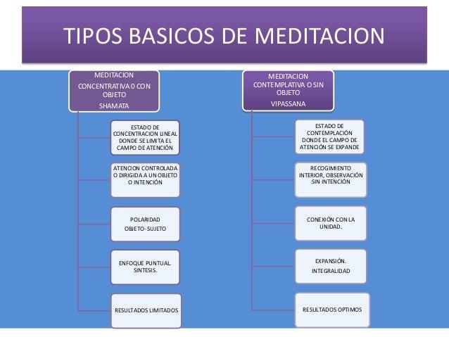 Meditacion en geomedicina - Tipos de estores para salon ...