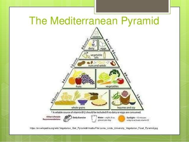 Best diet plan for weight loss pakistan