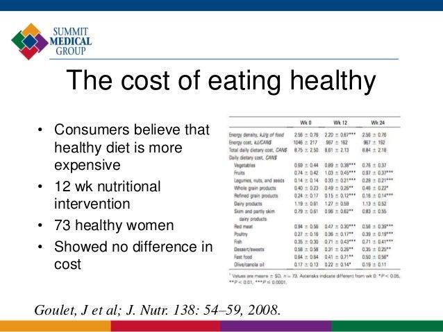 is mediterranean diet expensive