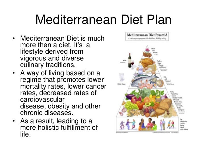Mediterranean diet plan for Mediterranean menu