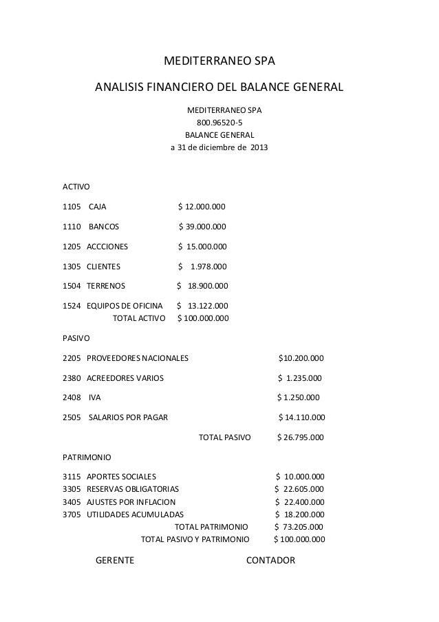 MEDITERRANEO SPA ANALISIS FINANCIERO DEL BALANCE GENERAL MEDITERRANEO SPA 800.96520-5 BALANCE GENERAL a 31 de diciembre de...