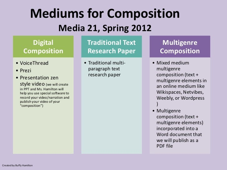 Mediums for Composition                                      Media 21, Spring 2012                   Digital              ...