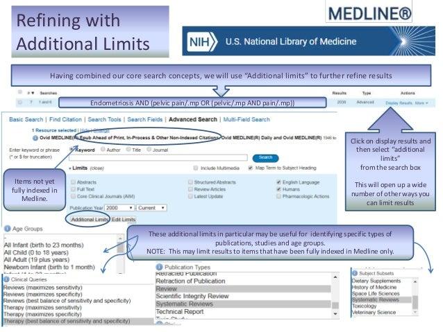Medline database searching endometriosis, 2017, sem2, uwa