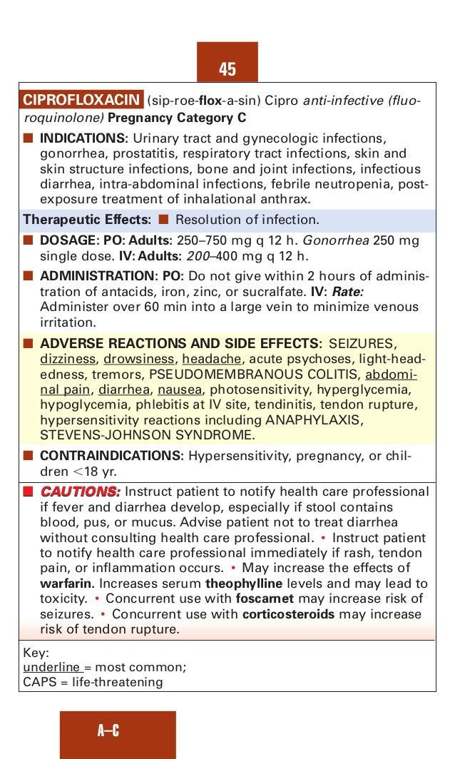 Med Notes Pocket Drug Guid