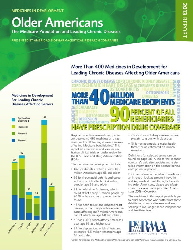 2013 REPORT     Medicines in Development     Older Americans     The Medicare Population and Leading Chronic Diseases     ...