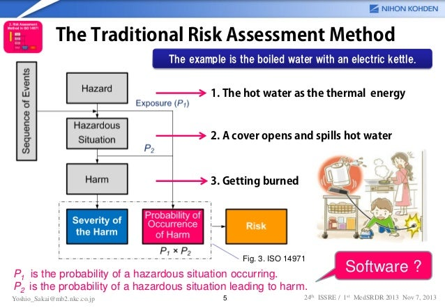 5 The Traditional Risk Assessment Method Example