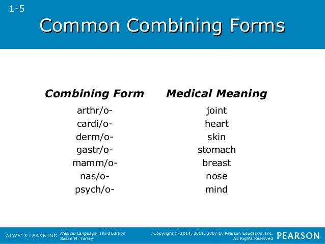 Med Term Ch 1 and Ch 2