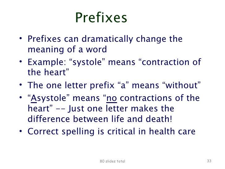 Pre Med: Med Prefix Meaning