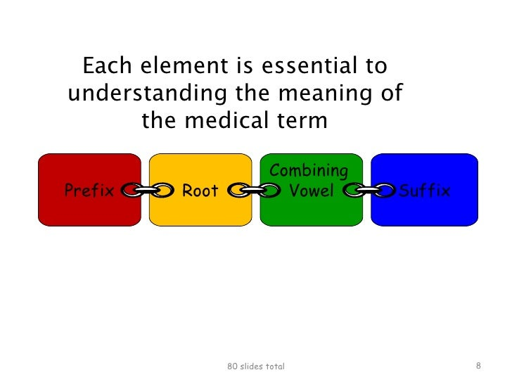 What does a C with a line over it mean in medical terms?