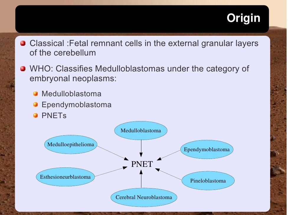 Origin  Classical :Fetal remnant cells in the external granular layers of the cerebellum WHO: Classifies Medulloblastomas ...